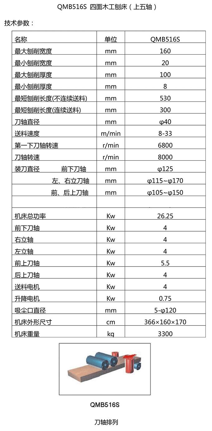 QMB516S 四面木工刨床(上五轴)